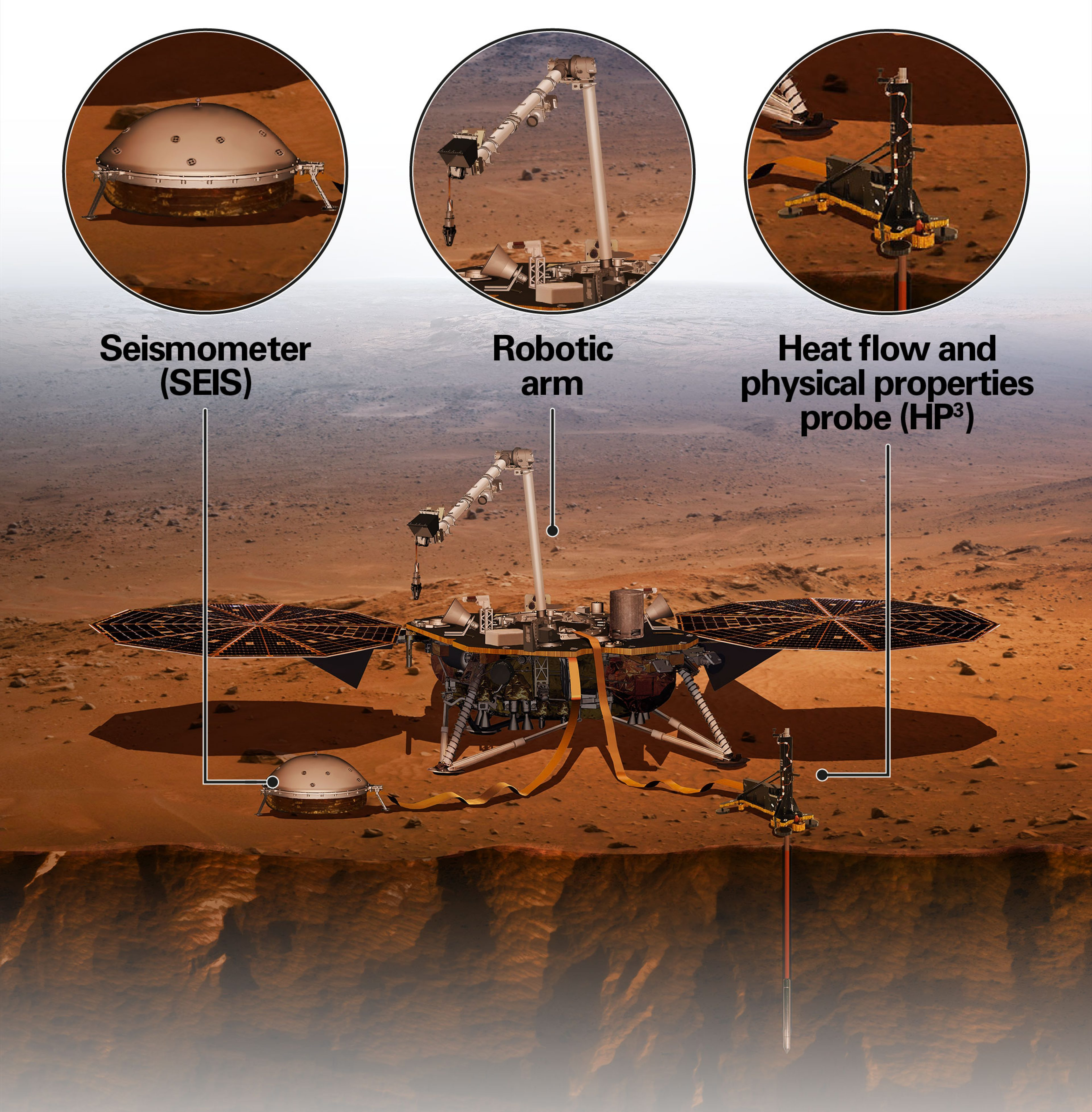 Castrol Braycote lubricants keep the various parts of the NASA InSight lander moving on Mars