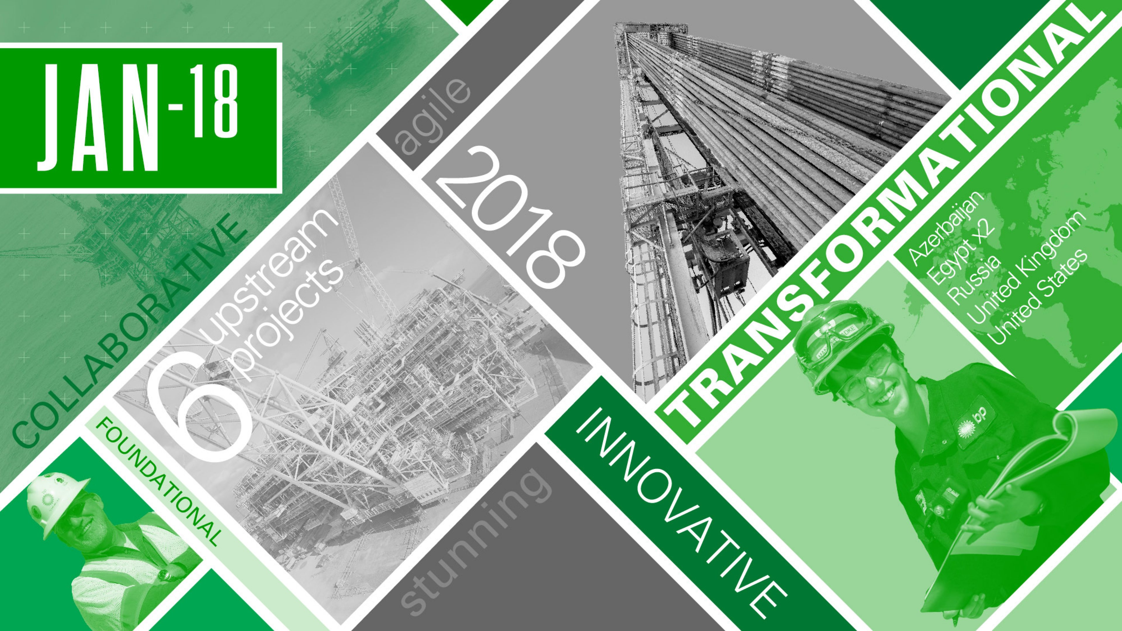 Graphic shows the one-word descriptions of BP's major projects in 2018Graphic shows the one-word descriptions of BPs major projects in 2018