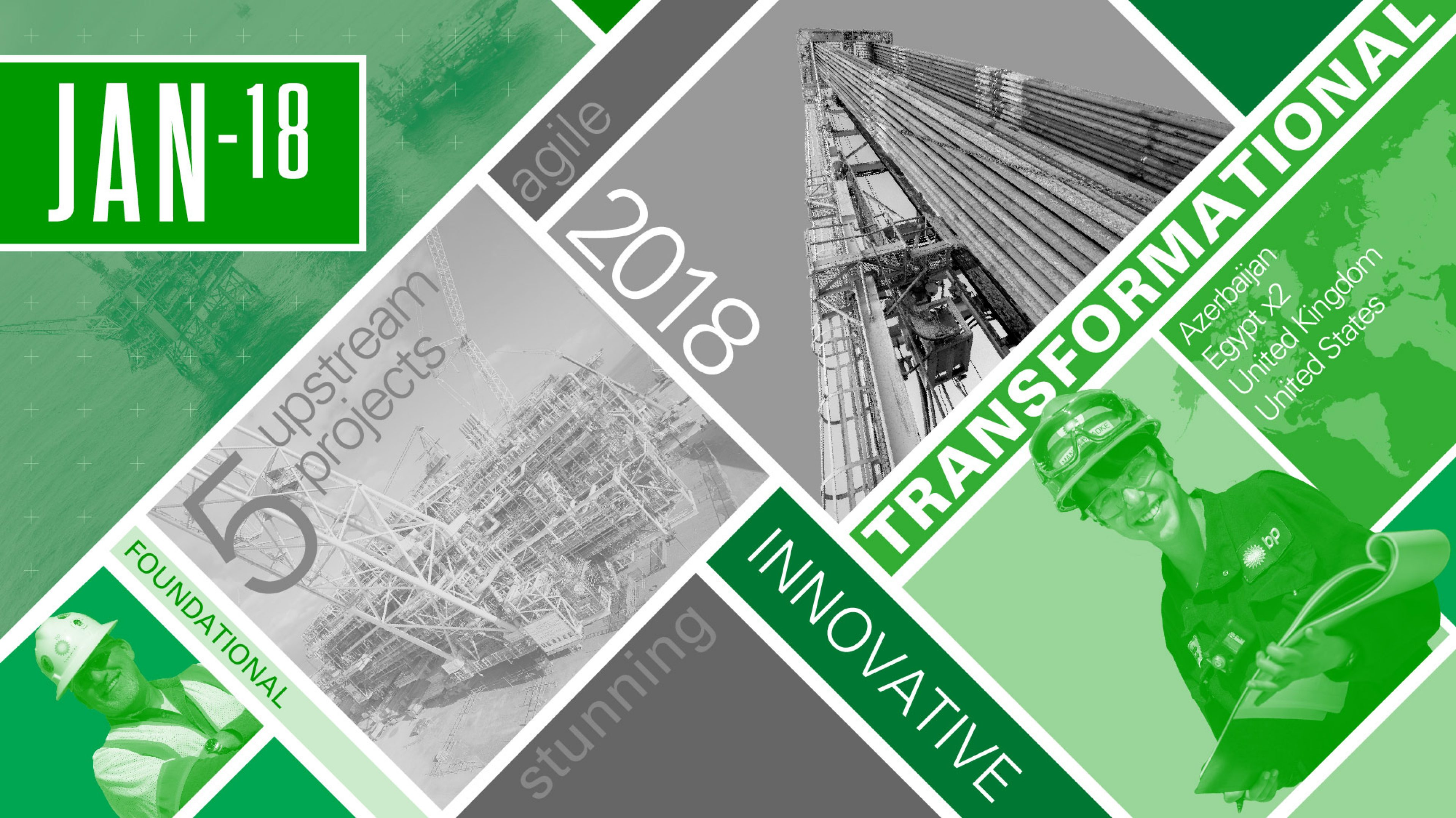 Graphic shows the one-word descriptions of BP's major projects in 2018