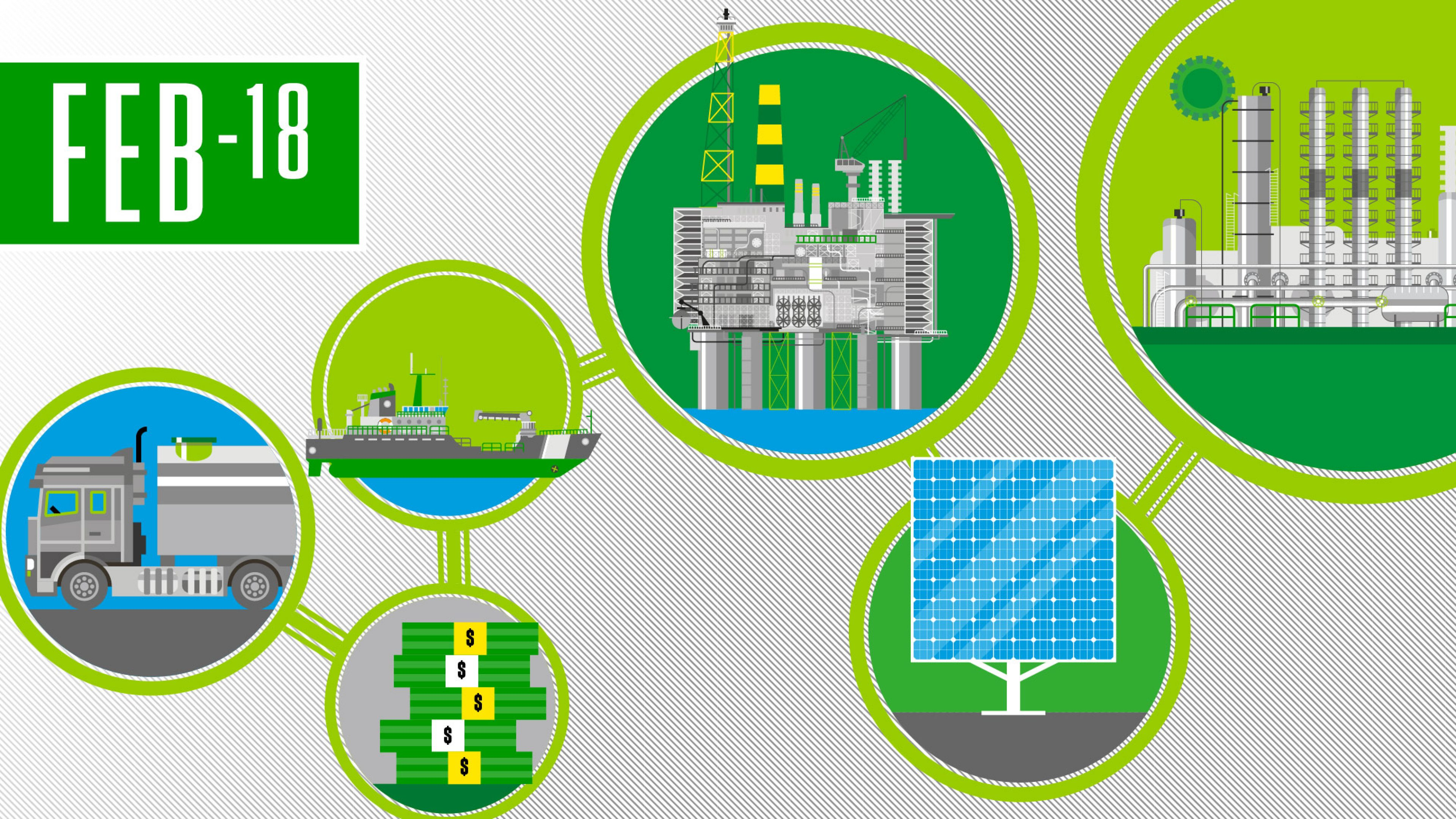 Graphics represent BP upstream, downstream and low carbon businesses