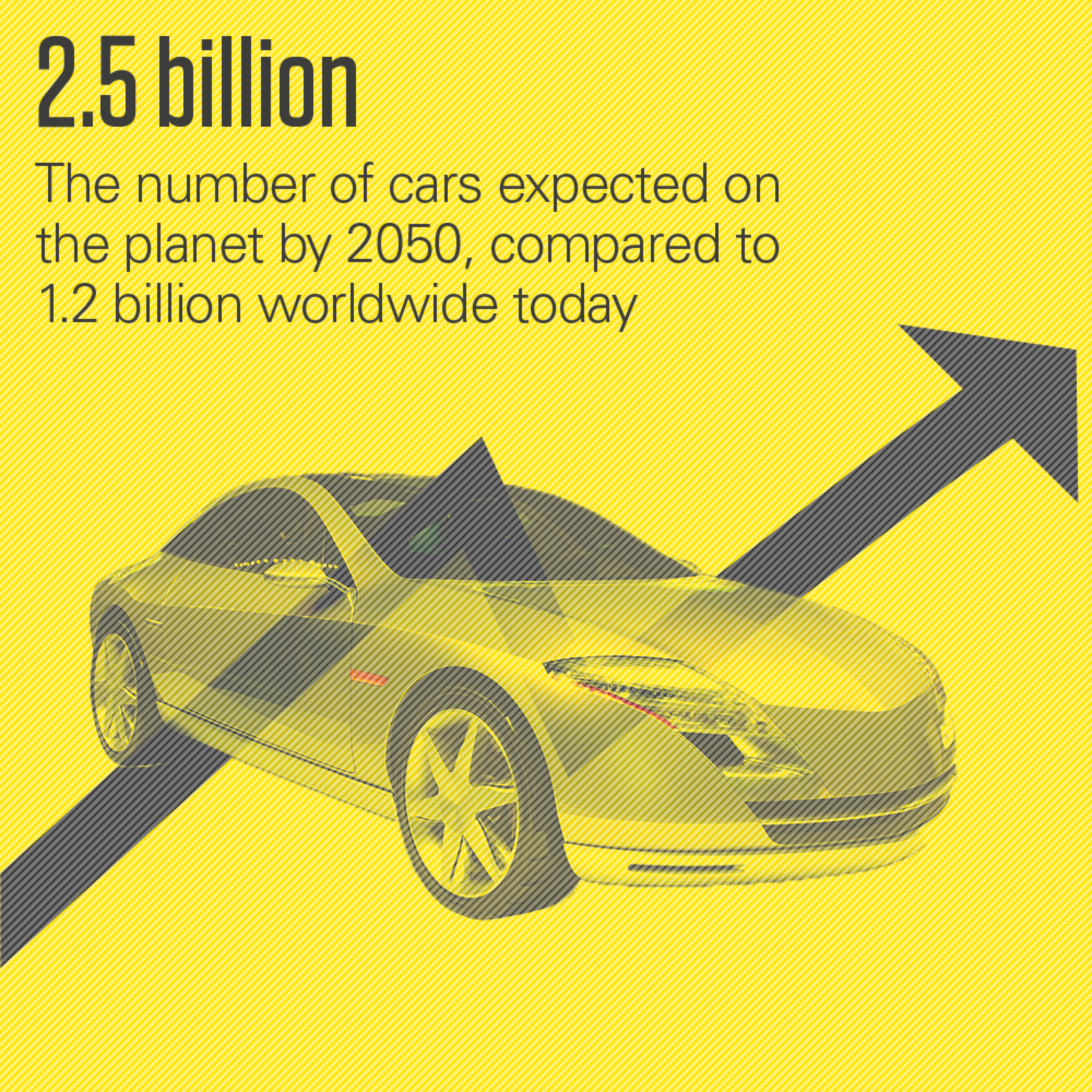 It is expected that there will be 2.5 billion cars on the planet by 2050
