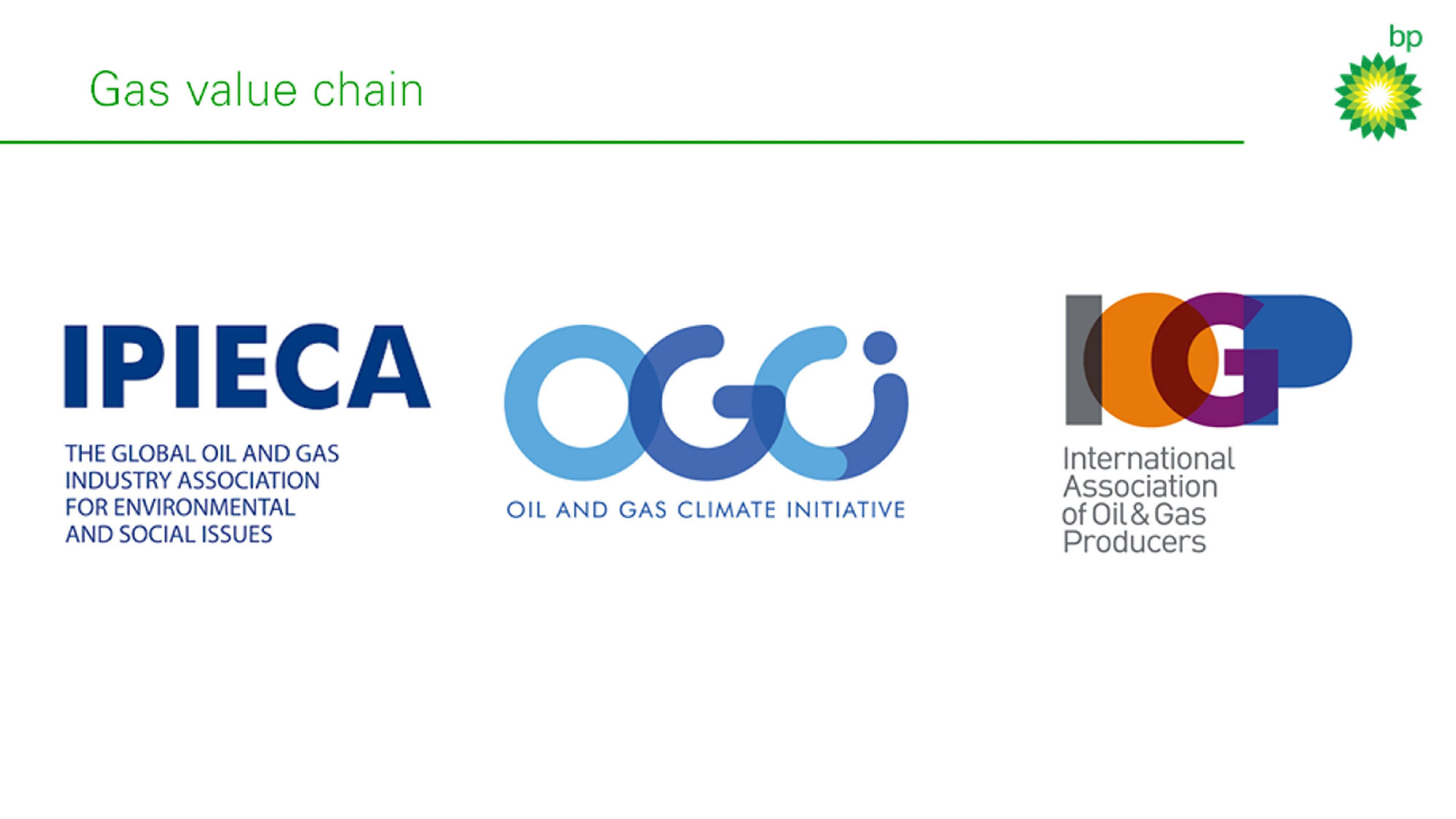 Action in the field - gas value chain