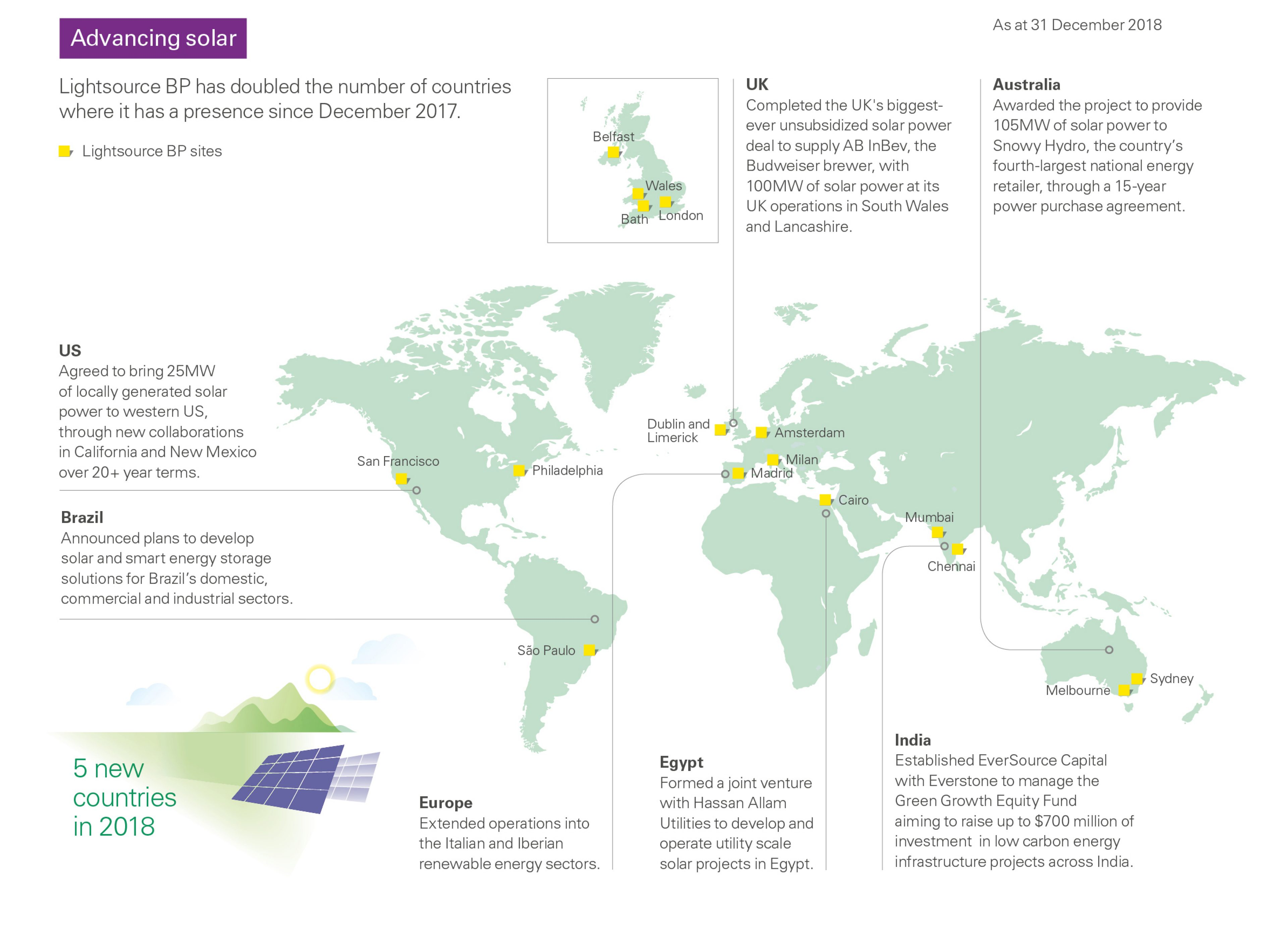 A look at global efforts to find alternatives energy sources and vehicles that dont use oil