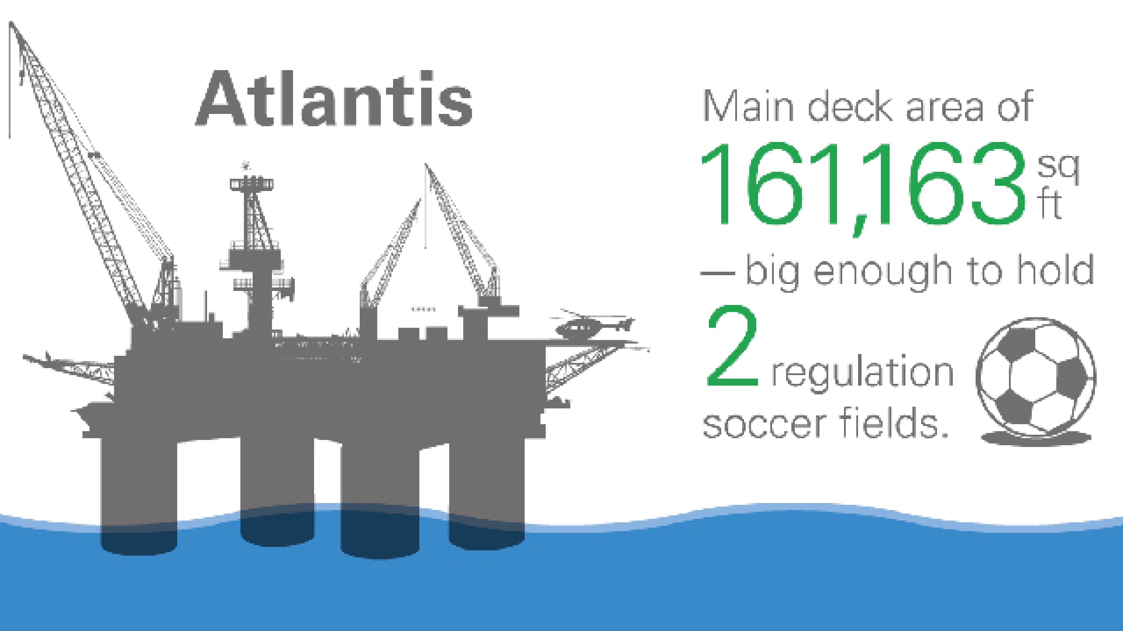Atlantis infographic