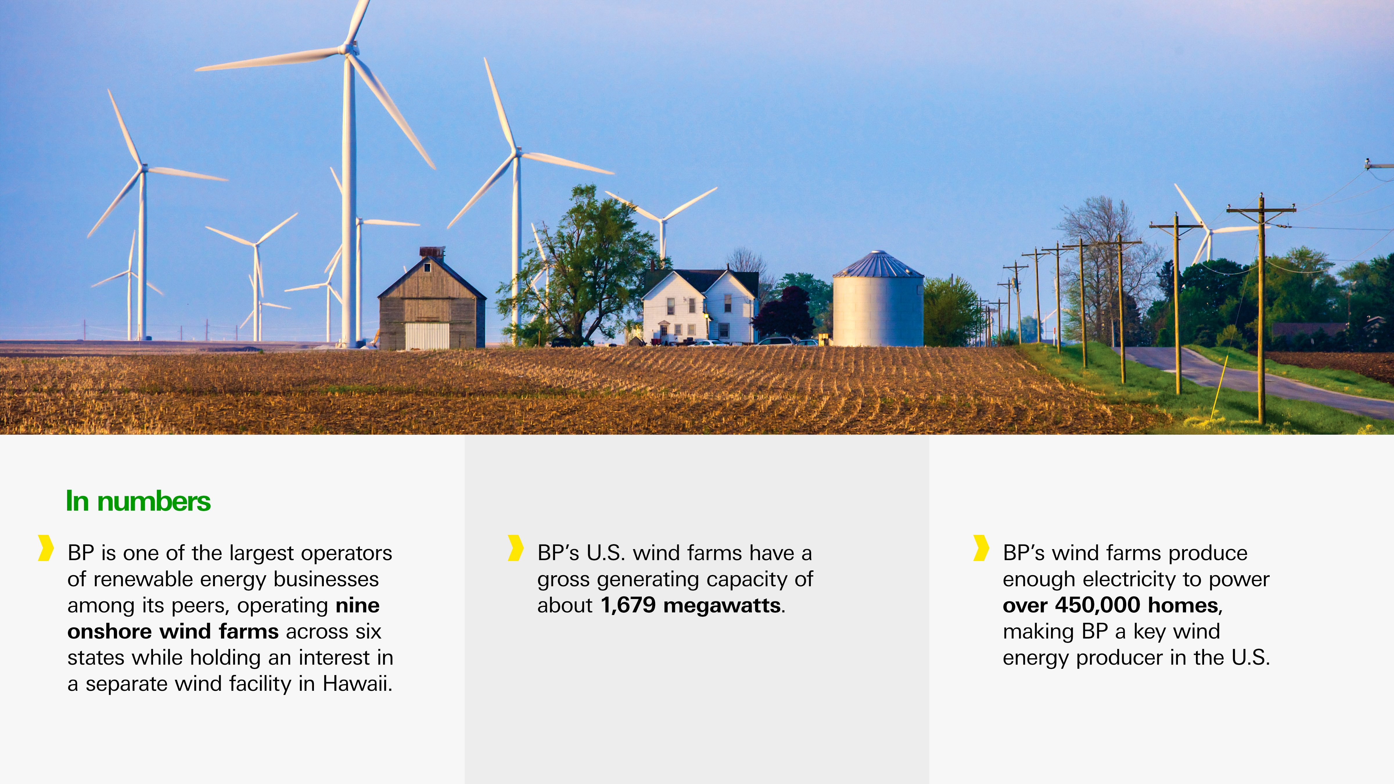 Wind energy | Who we are, Alternative Energy Today
